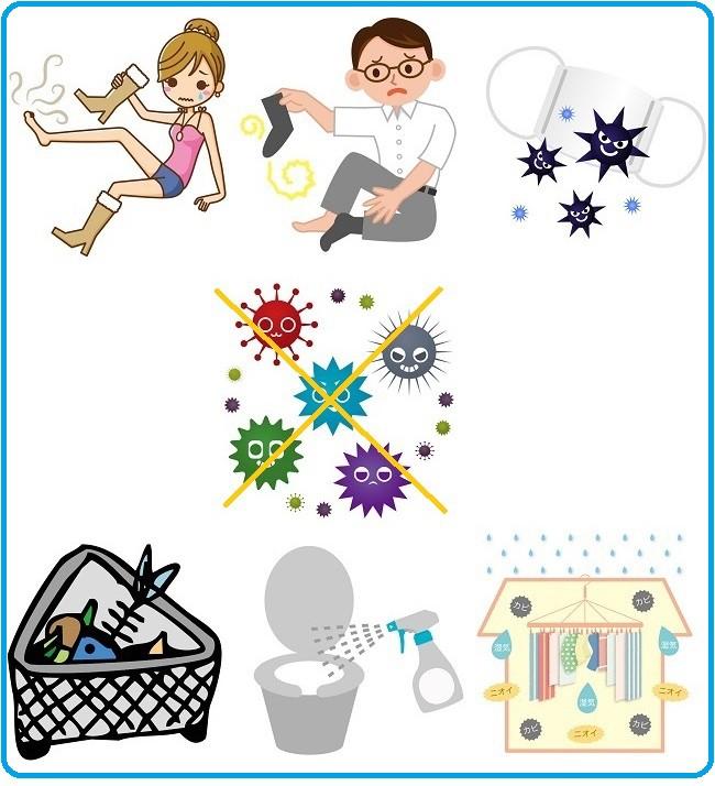 除菌消臭、防カビ、ウイルス対策、感染症予防